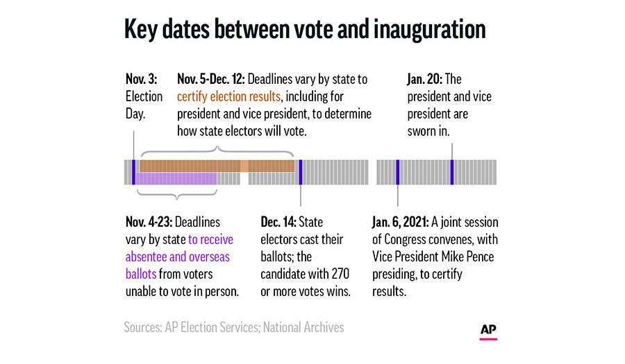 Election_Keydates_Graphic-apha-200925.jpg
